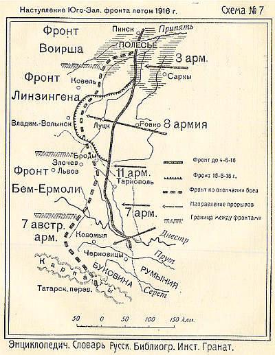 1916 ofensywa Brusilowa