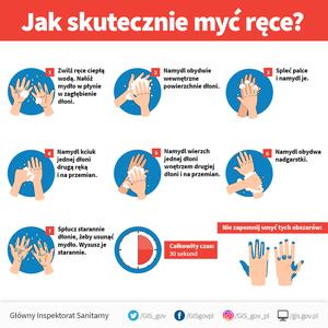 https://gis.gov.pl/zdrowie/zasady-prawidlowego-mycia-rak/