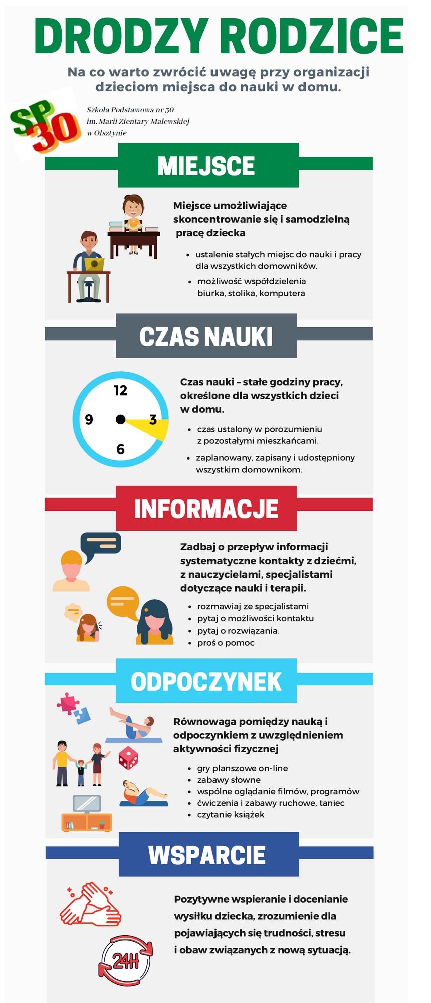 info_rodzicejpg [860x2000]